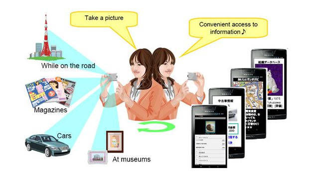 NEC announces image recognition services for smartphones and mobile terminals in Japan
