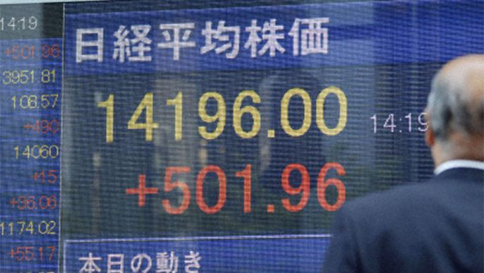 Nikkei gains 3.6%, ending at near 5-yr high above 14,000
