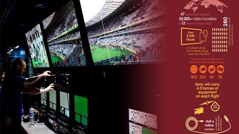 Sony : How much equipment does it take to film 2014 FIFA World Cup Brazil ™?