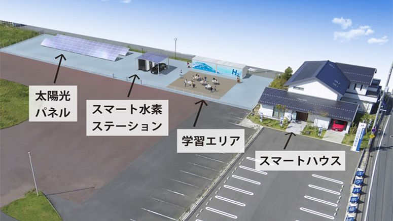 Honda to Establish a Base for a Hydrogen Energy Demonstration