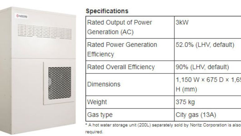 Kyocera announces industry's first 3-kilowatt solid-oxide fuel cell in the market - Fareastgizmos