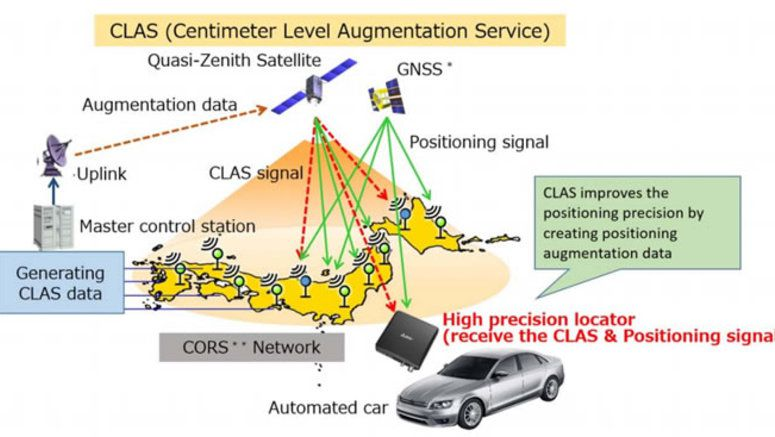 Mitsubishi Electric Field Testing World's First Autonomous Driving System Using CLAS from Quasi-Zenith Satellite System - Fareastgizmos