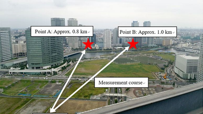 DOCOMO Conducts World's First Successful Outdoor Trial of 5G Technologies for Ultra-Reliable Low-Latency Communications - Fareastgizmos