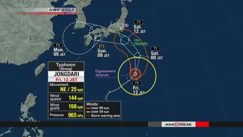 Typhoon Jongdari approaching Ogasawara Islands