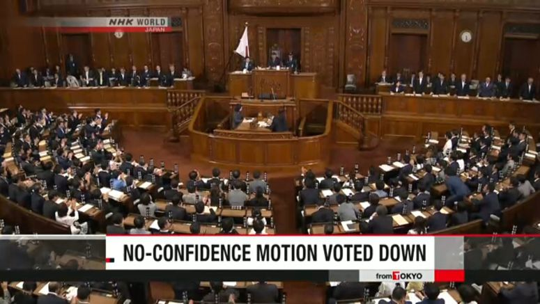 No-confidence motion voted down
