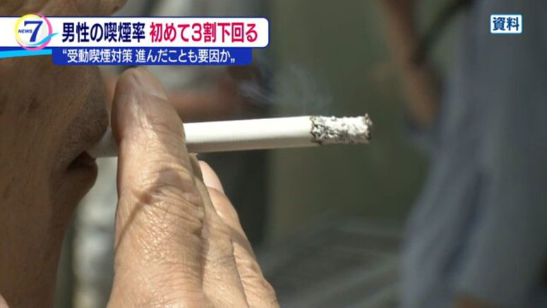 Percentage of Japanese who smoke hits new low