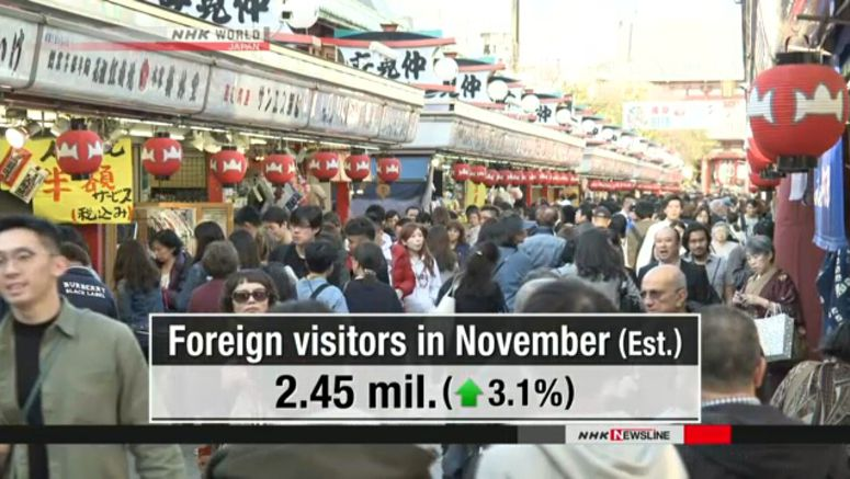 Foreign tourists to Japan at record high 30 mil.
