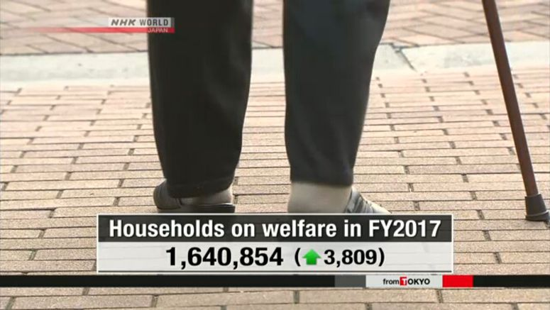 Households on welfare hit record in FY2017