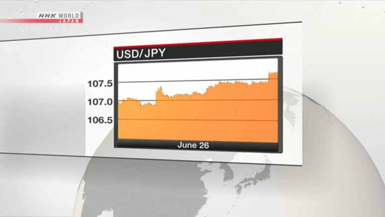 Yen retreats after comments by Fed chair