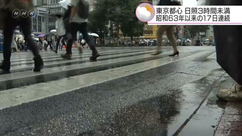 Tokyo's lack of sunshine ties record