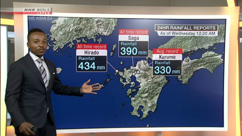 Analysis on downpours in western Japan