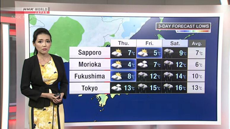 Weekend rain forecast for typhoon-hit areas