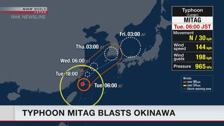 Typhoon Mitag brings heavy rains and gusts