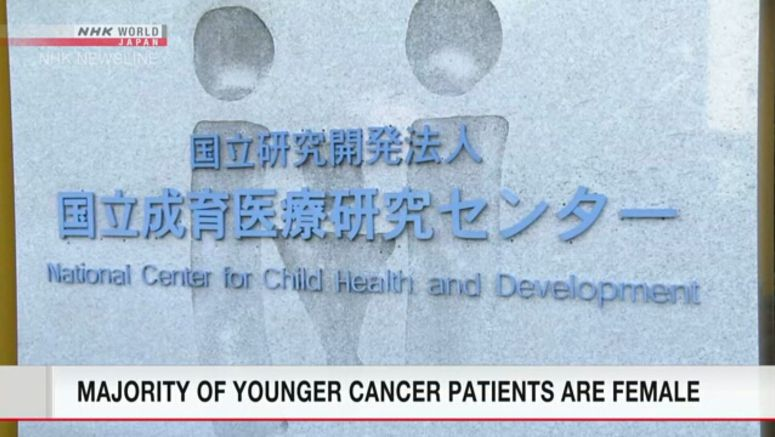 Majority of younger cancer patients are women