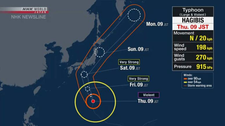 Typhoon Hagibis could make landfall on Saturday