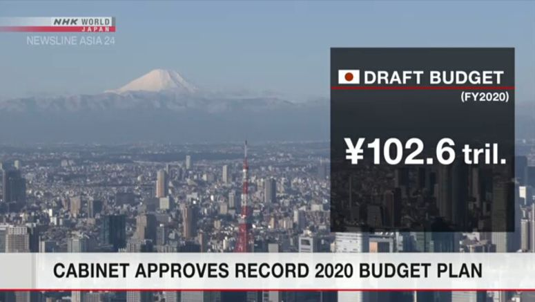 Japan's cabinet approves record 2020 budget plan