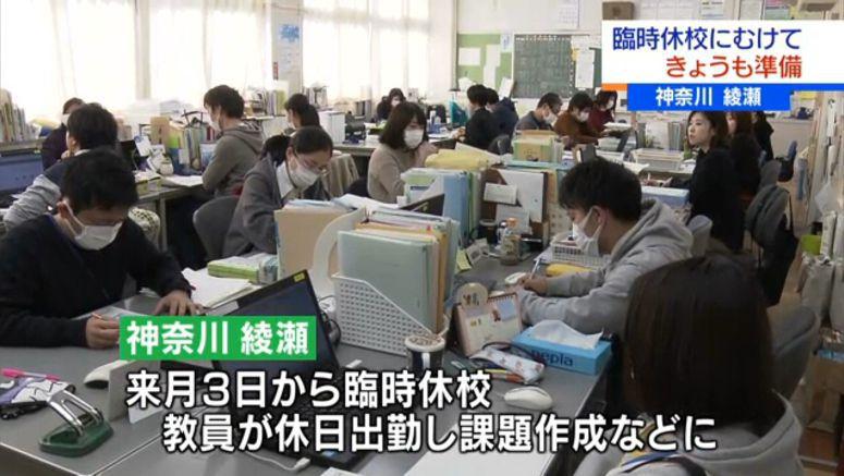 Teachers busy ahead of coronavirus breaks