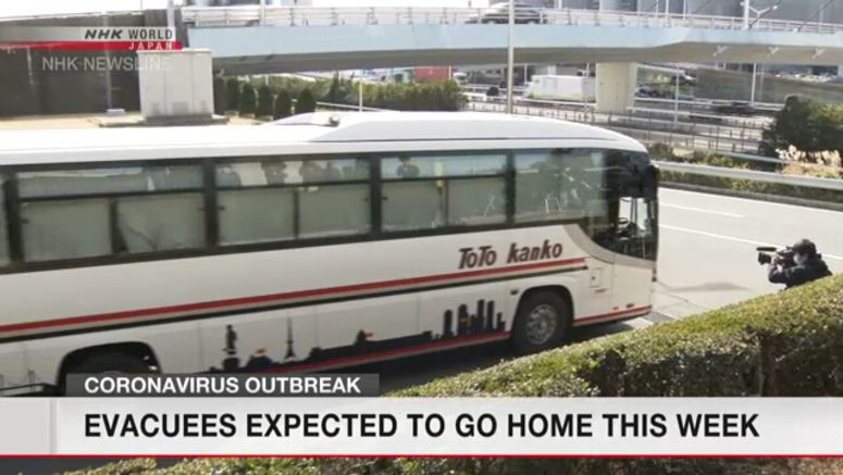 Evacuees from Wuhan expected to go home this week