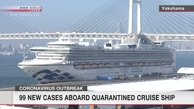 Nearly 100 new cases found on quarantined ship