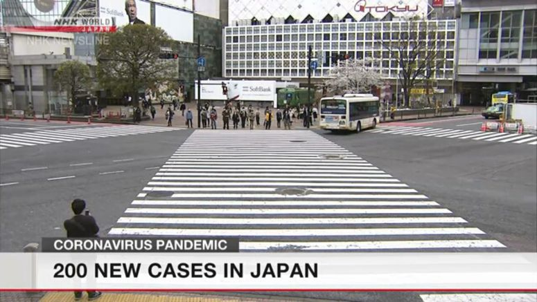 Japan reports 200 cases in a day