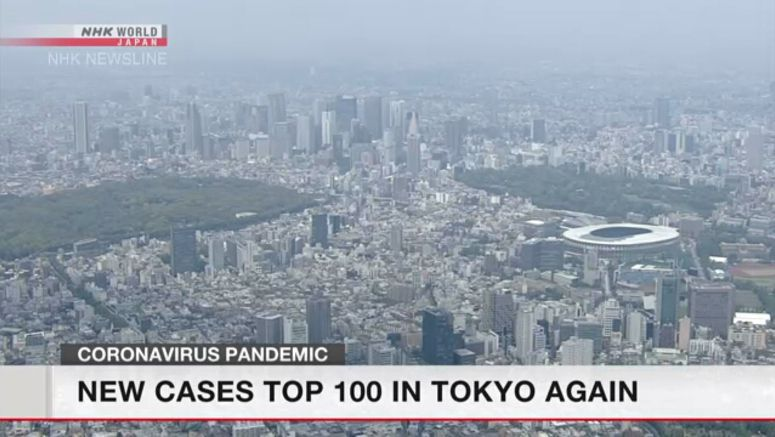New infection cases top 100 in Tokyo again