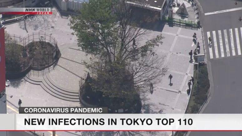 118 new coronavirus cases confirmed in Tokyo
