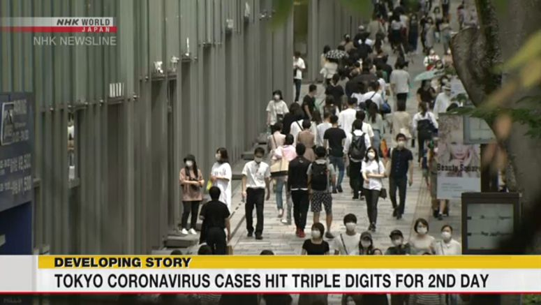 Tokyo coronavirus cases hit triple digits again