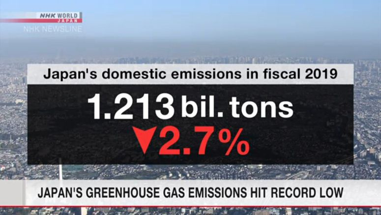 Japan's greenhouse gas emissions hit record low