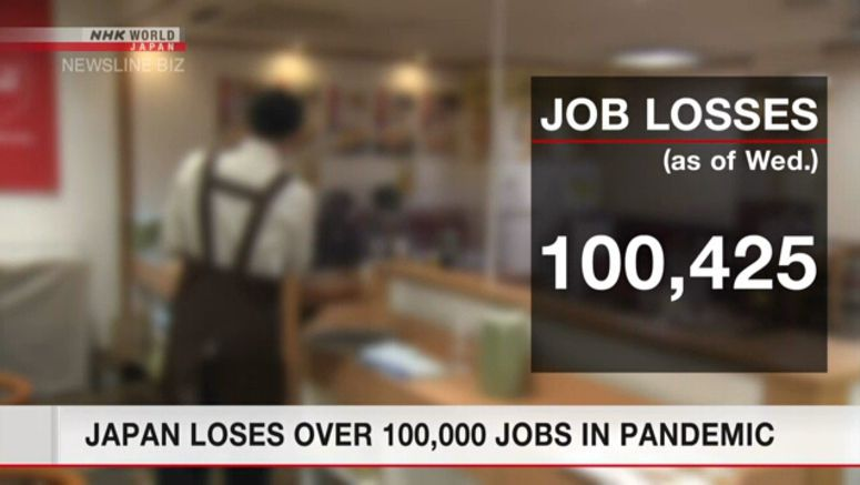 Japan loses over 100,000 jobs in pandemic
