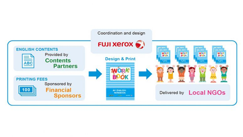 Fuji Xerox Starts a Project to Provide Learning Materials to Children of Asia-Pacific Emerging Countries Collaborating with Businesses/NGOs