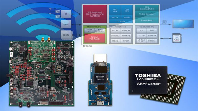 Toshiba TZ5000 App Lite Starter Kits to speed the development of web applications