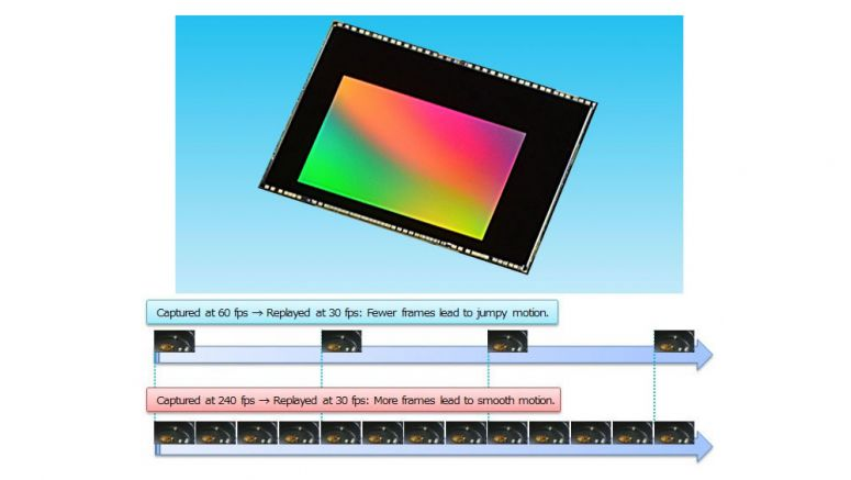 Toshiba Starts Commercial Production of 13 Megapixel BSI CMOS image sensor equipped with High-Speed Video Technology
