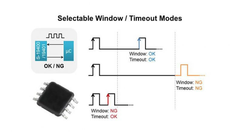 Seiko Instruments Releases Selectable Mode Watchdog Timer with Reset function for Automotive Applications