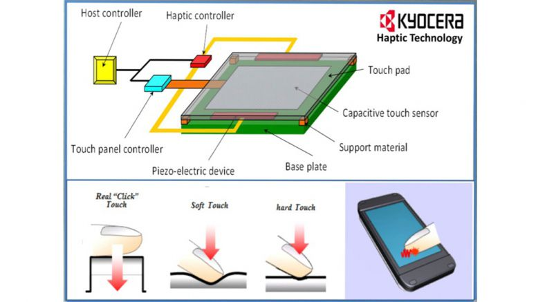 Kyocera Testing Haptic Feedback For Its Mobile Devices