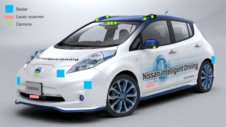 Nissan conducts first on-road test of prototype vehicle featuring piloted drive
