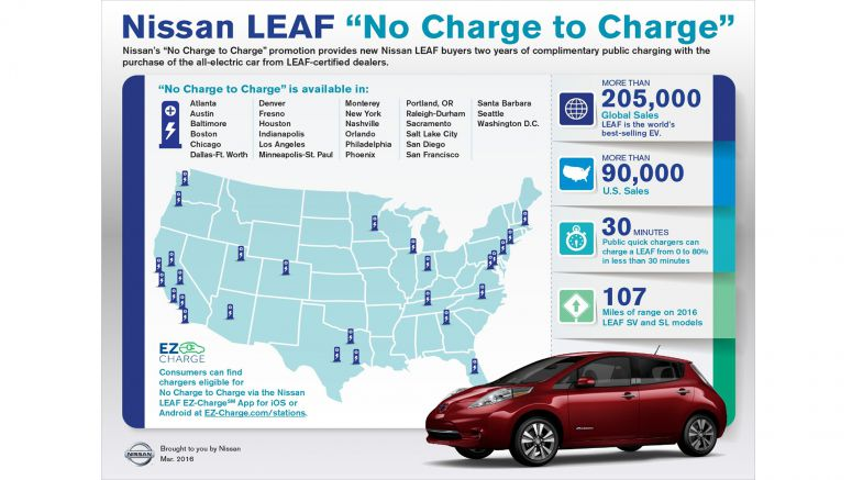 "Nissan's ""No Charge to Charge"" program increases to 27 cities in the U.S."