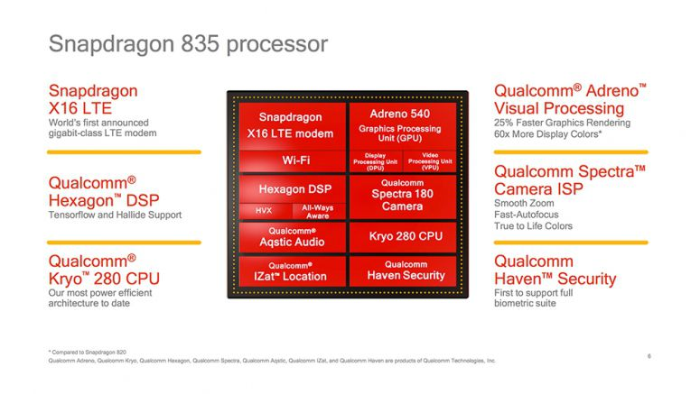 Sony: Qualcomm's Snapdragon 835 will power this year's flagship smartphones