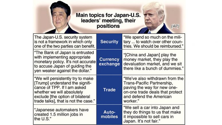 Abe showing consideration for U.S. to win practical benefits