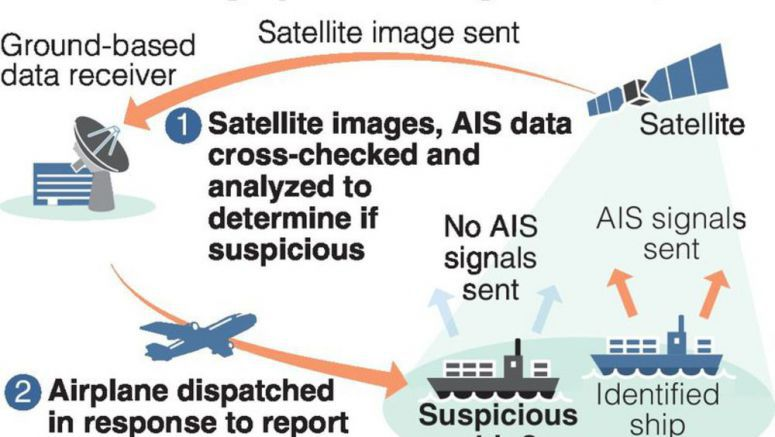 Satellites to screen suspicious ships