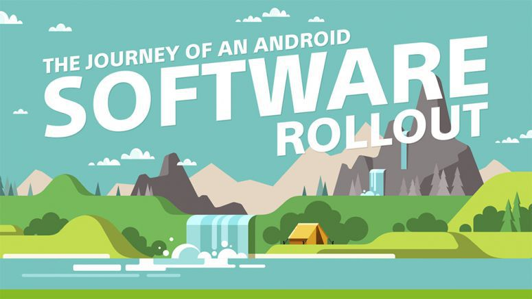 Sony: The Journey of an Android Software Rollout