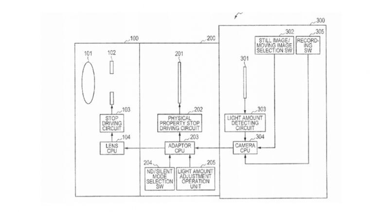 New Canon patent describes something pretty innovative from the Japanese camera giant