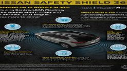 Nissan Wants Its U.S. Models To Be Safer, Expands Safety Shield 360 Availability