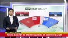 Election update with Raja Pradhan