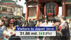 Suga: Aim for 40 million foreign visitors in 2020