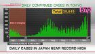 Tokyo reports record 570 daily cases