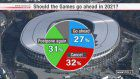 NHK poll: Over 30% want Olympics canceled