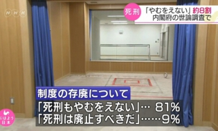 Japan govt. poll: 81% approve death penalty